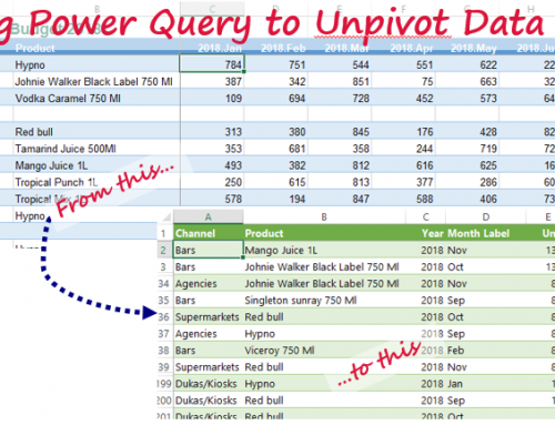Using Excel Power Query to Unpivot Data [Extremely Easy That It Will Shock You]