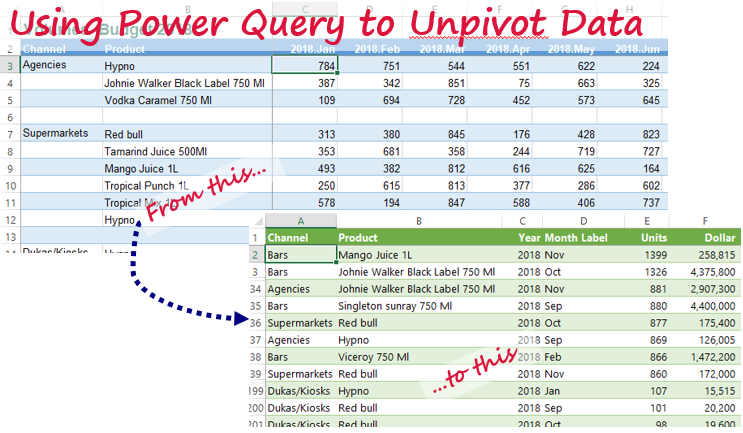 Using Excel Power Query to Unpivot Data [Very Easy  You'll