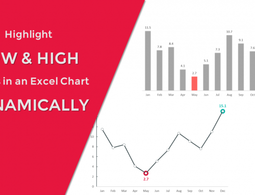 Highlight High and Low Points in an Excel Chart [The Right Way]